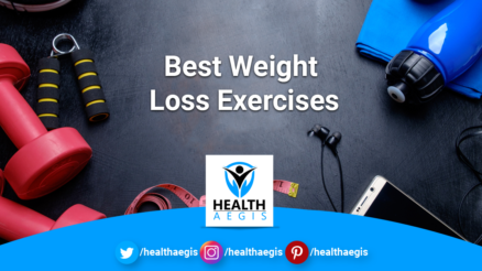 Best weight loss exercises