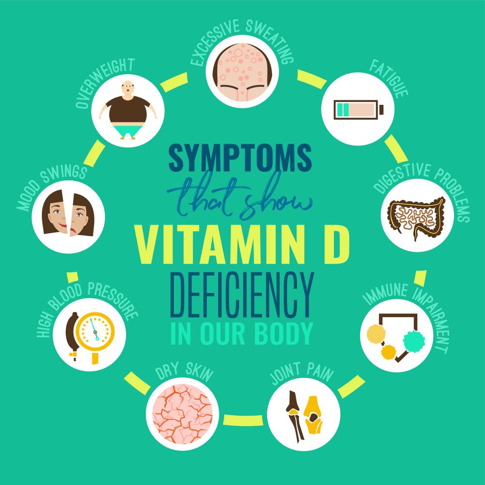 vitamin d deficiency signs